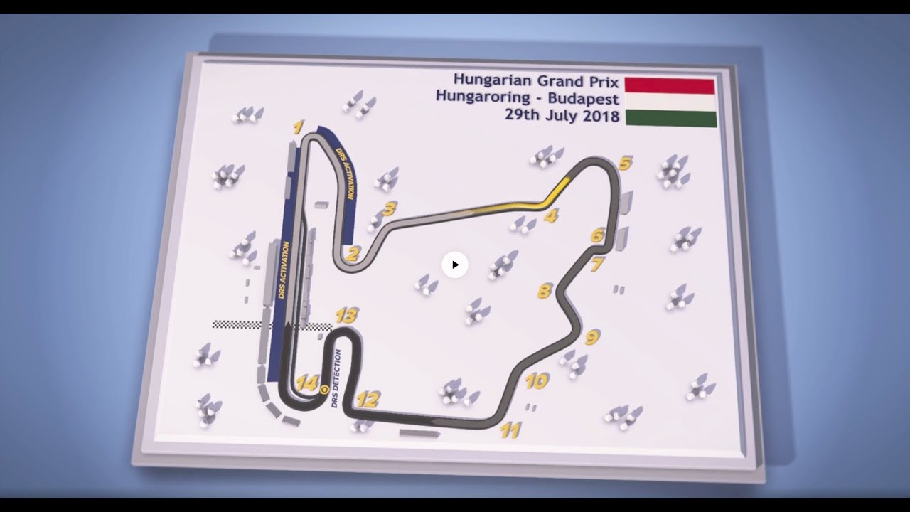 Circuito Ungheria : Guida circuiti 2018 gp dungheria youtube
