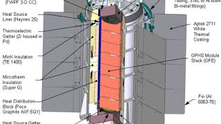 Multi-Mission Radioisotope Thermoelectric Generator | Wikipedia audio article