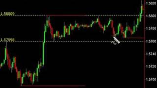 Phil Newton's Break out Strategy | Price Action Forex Trading