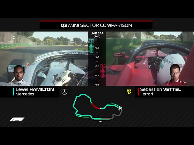 2019 Australian Grand Prix: Hamilton And Vettel Qualifying Comparison