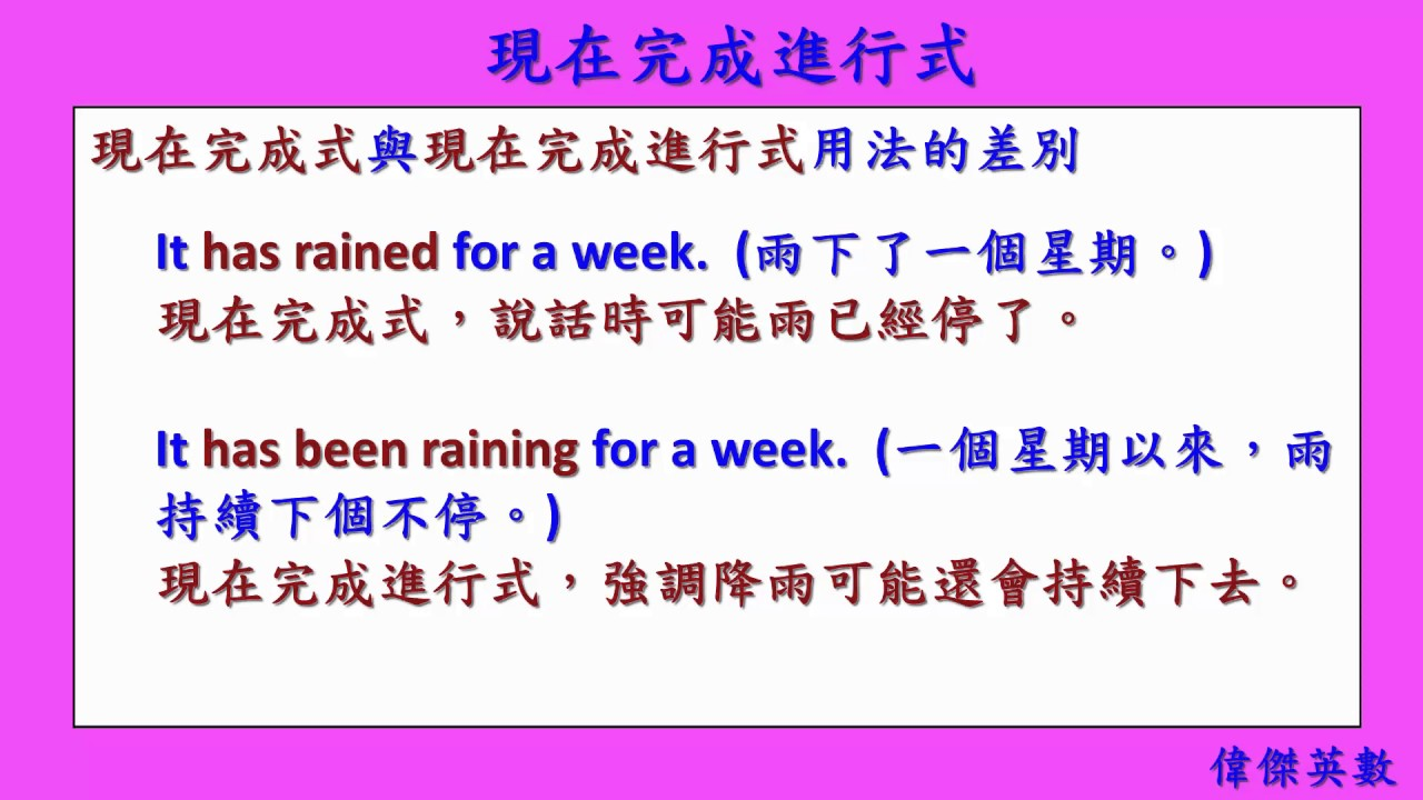 英文基礎文法85 - 現在完成進行式 (English Basic Grammar - Present Perfect Progressive Tense) - YouTube