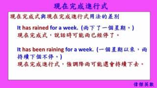 英文基礎文法85 - 現在完成進行式 (English Basic Grammar - Present Perfect Progressive Tense)