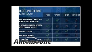 Ford's New Co-Pilot360 System Doesn't Seem Like A Particularly Good Co-Pilot | by Automobiles