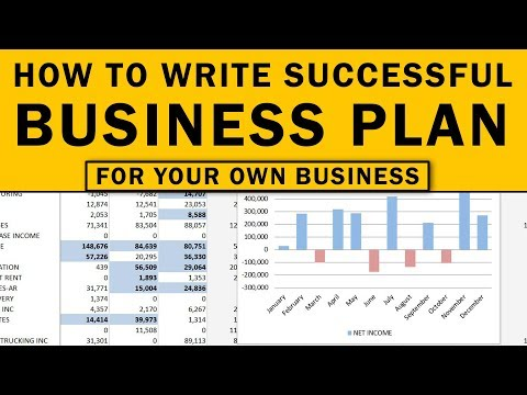 Essential Guide To Create A Successful Business Plan