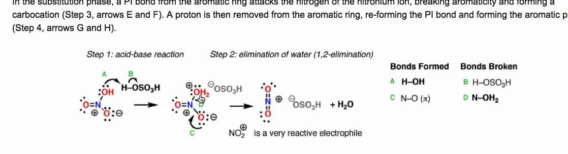 nitration of phenyl benzoate