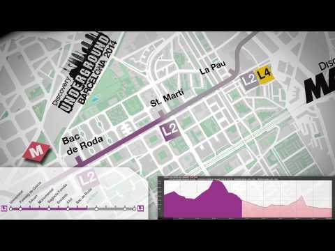 Discovery Underground Barcelona - Recorrido 10 KM