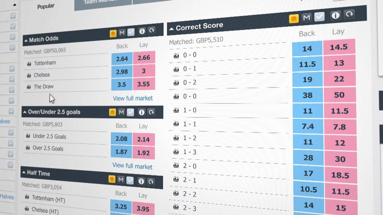 Betfair betting tutorials coral football betting