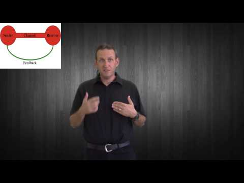 Introduction: The Communication Loop