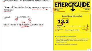 energy-efficiency-eer-seer-hspf-cop