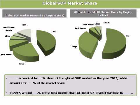 global potash market Caustic potash market: global industry trends, share, size, growth, opportunity and forecast 2018-2023.
