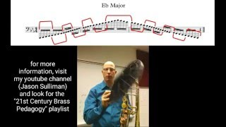 Sulliman- Embouchure and Range II- Range by 5's