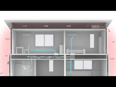 บ้าน SCG Heim แสดงการไหลของ Flow อากาศภายในบ้าน