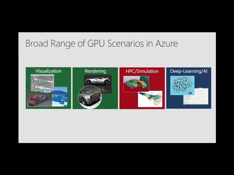 Past, present, and future: GPU and AI infrastructure on Microsoft Azure - BRK2151
