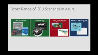 Past, present, and future: GPU and AI infrastructure on Microsoft Azure
