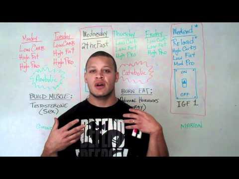 Fat Burning & Muscle Diet Plan