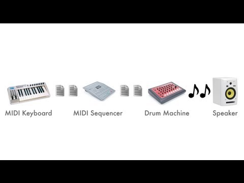 MIDI Tutorial: What is MIDI and how is it used? #TTNM