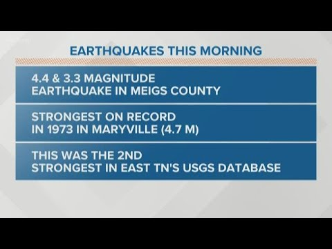 USGS confirms earthquake in Decatur, Tennessee