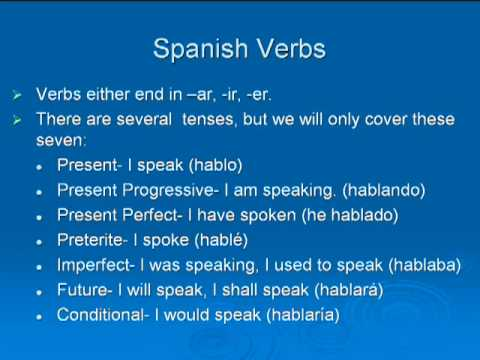 Learn 7 Spanish Verb Tenses in 10 Minutes! - YouTube