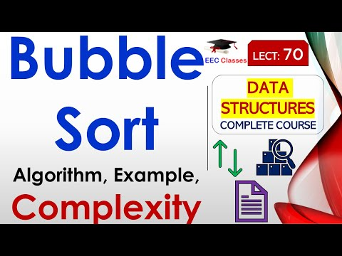 Bubble Sort Algorithm(BFS) in (Hindi, English) with Example