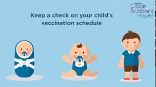 Vaccination schedule for infants and children