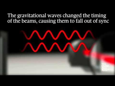 'We did it': How scientists detected gravitational waves