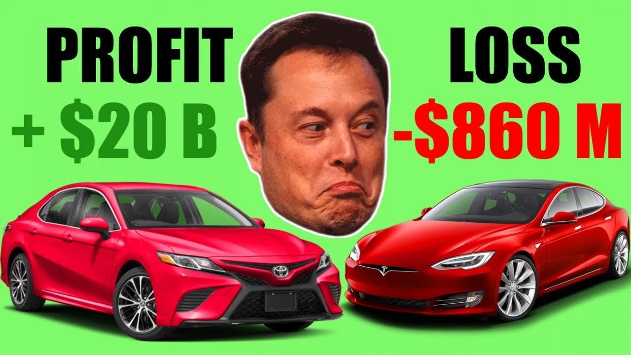 Tesla Stock Now $200 Billion Overtakes Toyota - Is Tesla Stock A Buy Right Now? (Analysis)