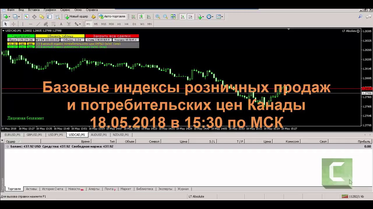 Советник rollback по форексу h4 power forex