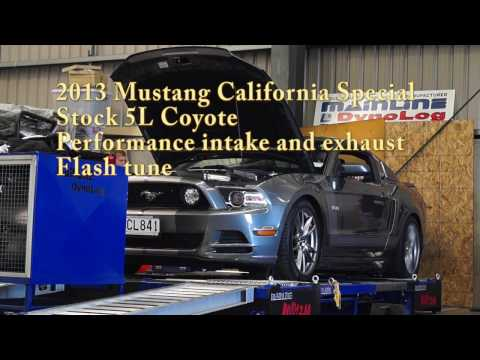 NZ Ford Forum Dyno Day at CTB Performance
