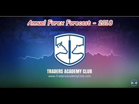 Annual Forex Forecast 2018 - By Vladimir Ribakov