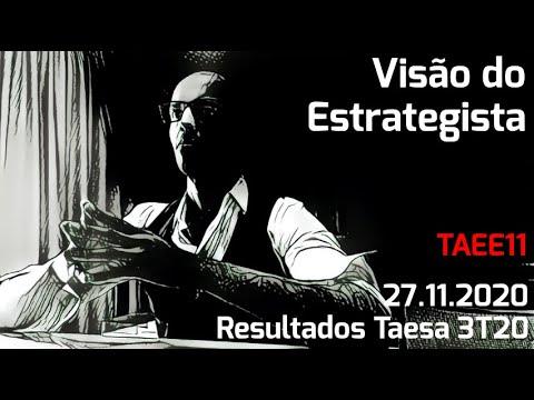 27.11.2020 - Visão do Estrategista - Resultados Taesa 3T20 - TAEE11