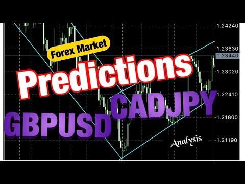 Markets overview wizard markets forex