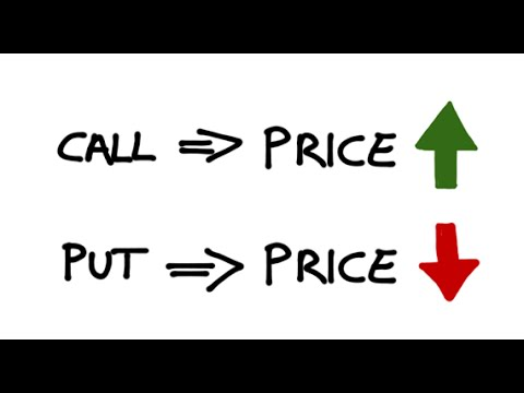 What is call and put in binary option