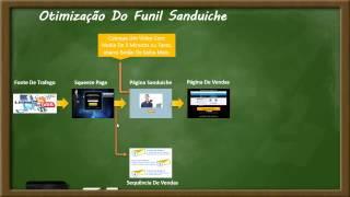 [curso marketing digital] - Estrategia Avançada De Funil de Vendas