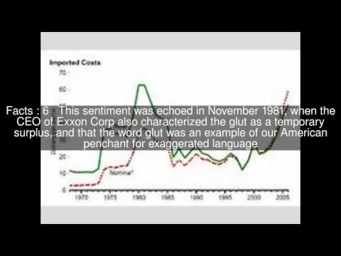 1980s oil glut Top #9 Facts