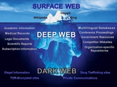 How to access the deep web in android tor browser setup youtube how to access the deep web in android tor browser setup ccuart Images