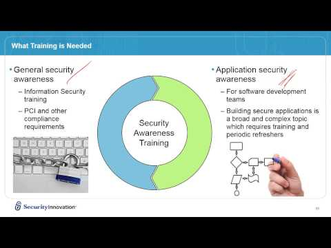 Webcast: Integrating PCI Compliance Security Awareness Into Your Culture of Security
