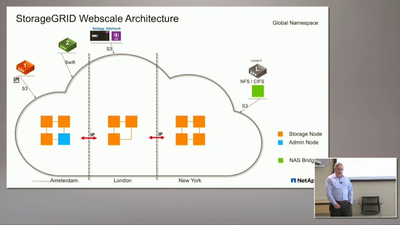 NetApp Archives - The Partly Cloudy Blog