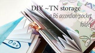 I always wanted an accordion folder to organize my receipts in mywa...