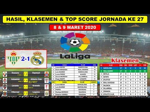 Hasil Lengkap Liga Spanyol Tadi Malam ~ Real Betis VS Real Madrid Laliga Santender 2019/2020