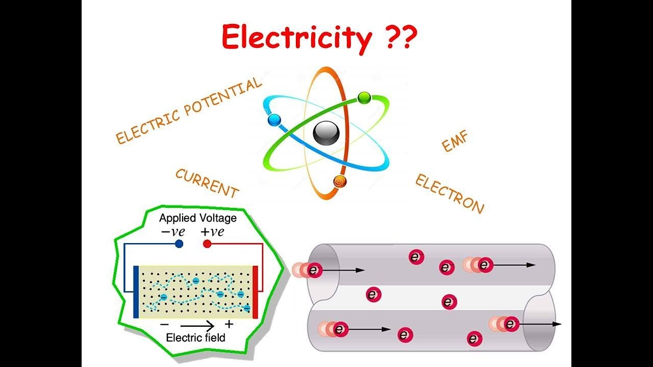 basic knowledge of electricity,electric potential,drift velocity and ...