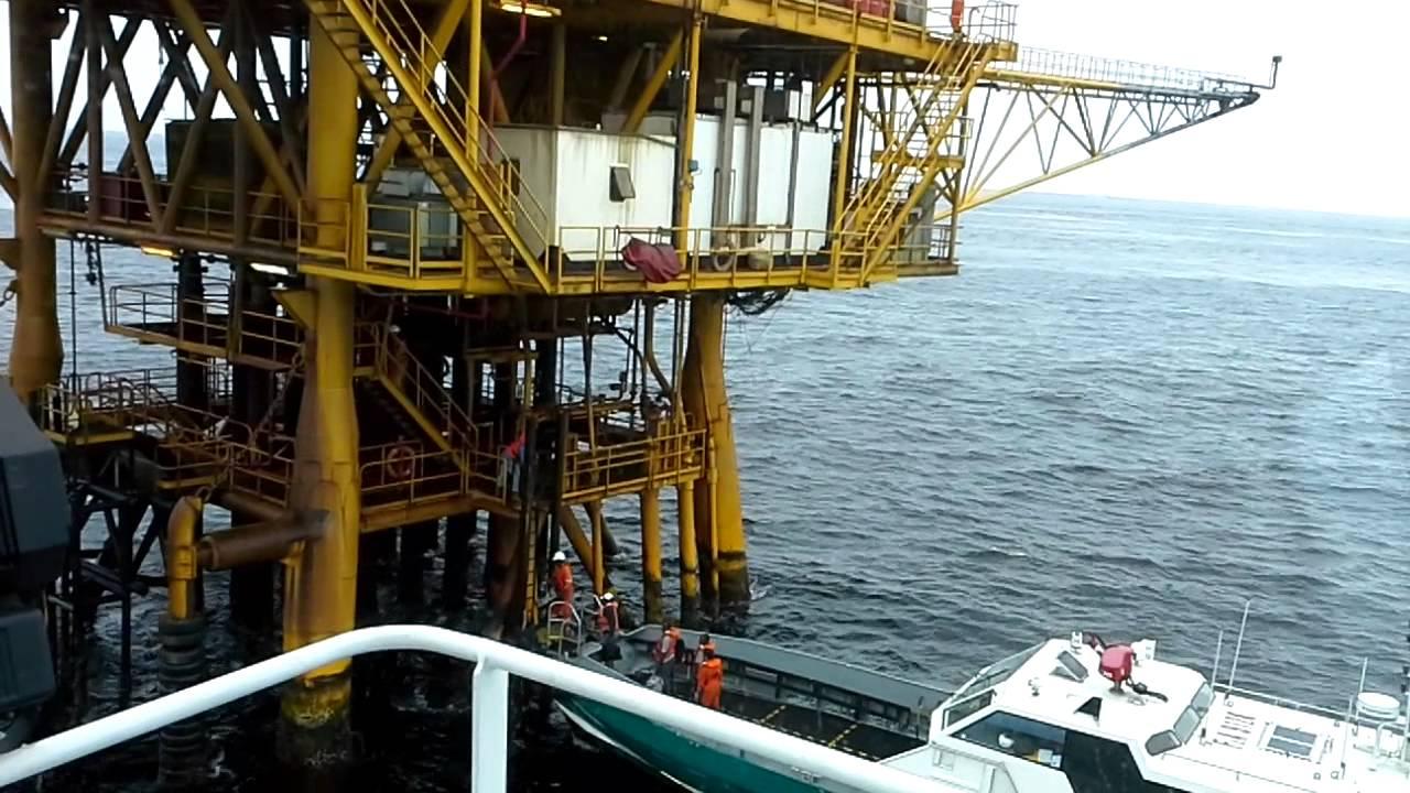 operating offshore unique threats - 1280×720