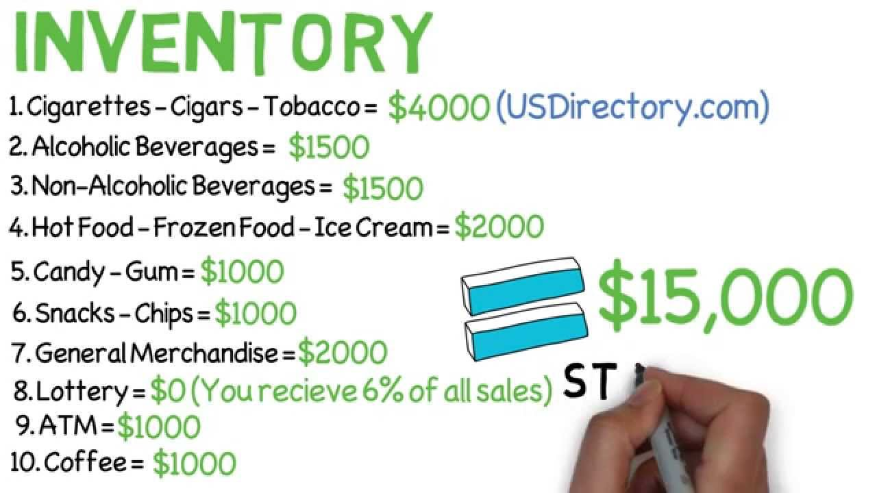 Inventory You Ll Need For Opening A Convenience Store