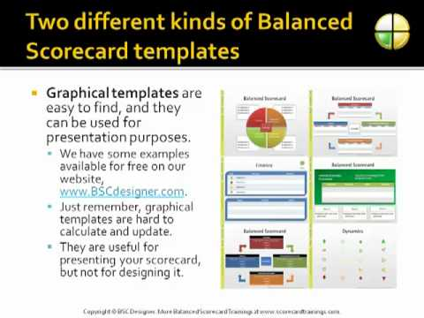 balanced score card week 4 Examples & success stories award for if you would like to share your balanced scorecard plans and/or results then we give both teams a few weeks to find.