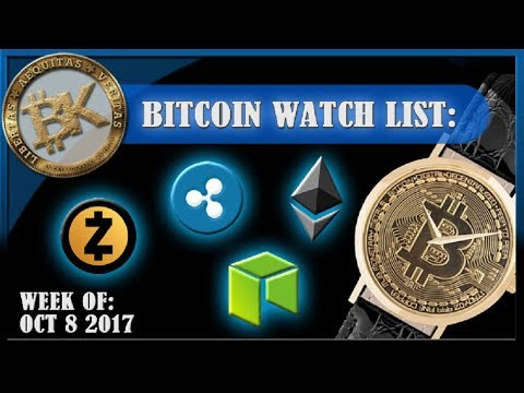 Best cryptocurrency to purchase today