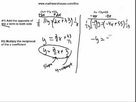 Convert Standard Form Of Line To Slope Intercept Form Youtube
