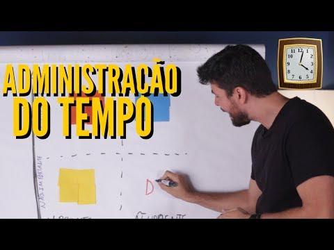 ADMINISTRAÇÃO DO TEMPO ⏰ - Organize seu tempo de Estudo | Victor Ribeiro