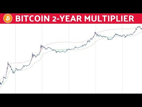 Bitcoin 2-Year MA Multiplier   Cycle Analysis