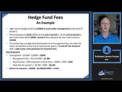 Fund Management (FRM Part 1 2020 – Book 3 – Financial Markets And Products – Chapter 3)