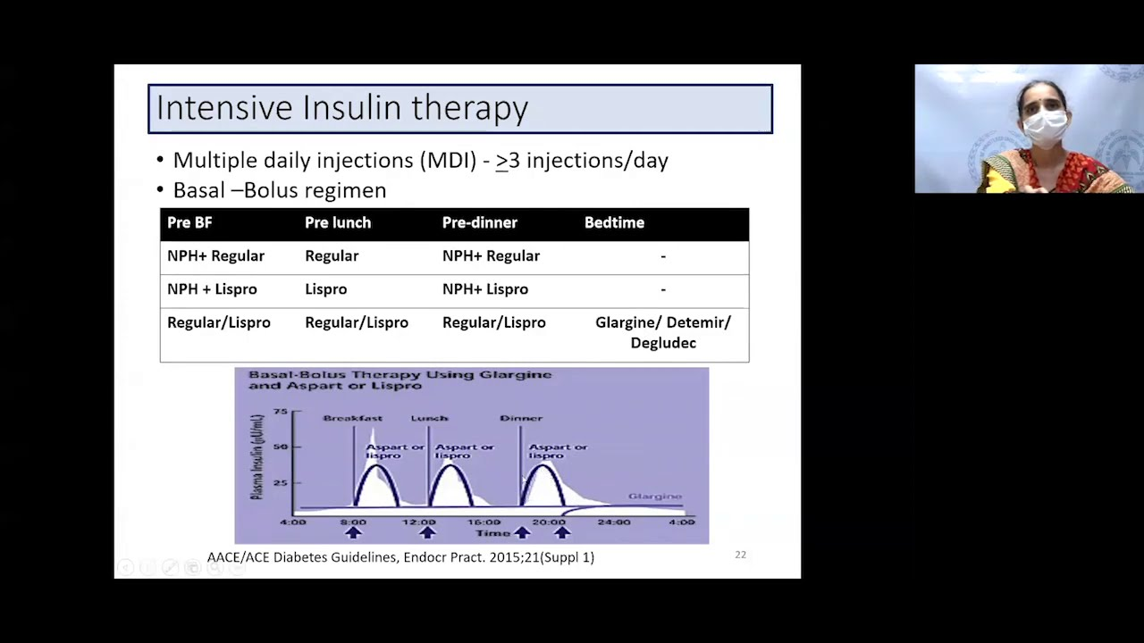 Approach to diabetes in the young- Dr Asha H S