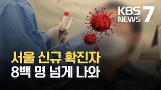 코로나19 신규 확진 2,080명…서울 800명대 최다…
